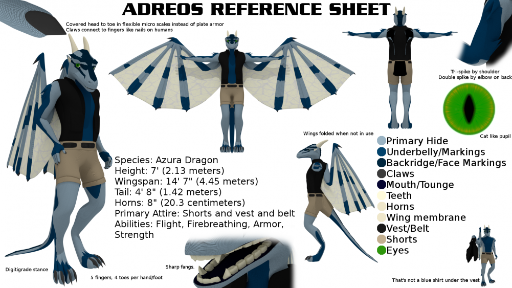 Adreos Refrence Sheet
